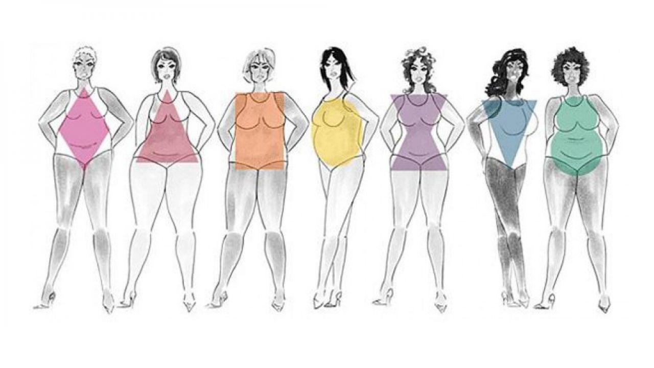 cum de a pierde corpul de grăsime corporală webmd cum să vă ajutați gf să piardă în greutate